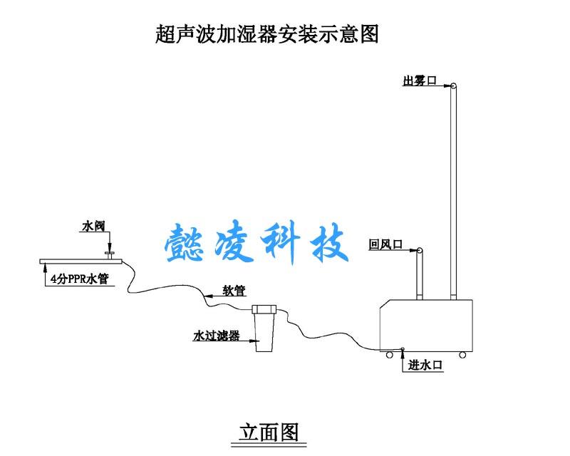 冷库气调库超声波加湿器-上海懿凌环境科技有限公司